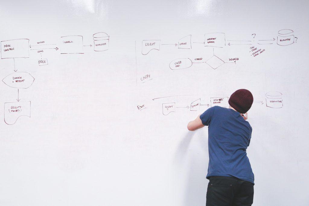 formation start-up